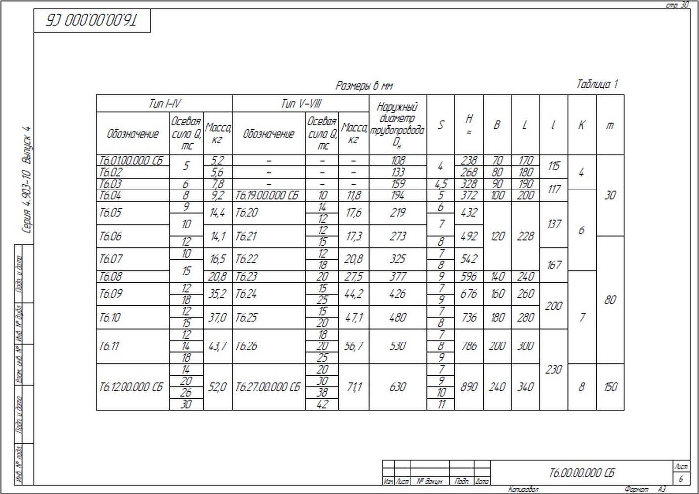 Опора неподвижная лобовая двухупорная усиленная Т6 серия 4.903-10 вып.4 стр.6