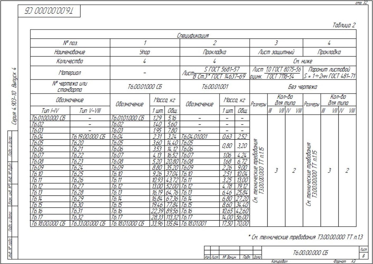 Опора неподвижная лобовая двухупорная усиленная Т6 серия 4.903-10 вып.4 стр.8