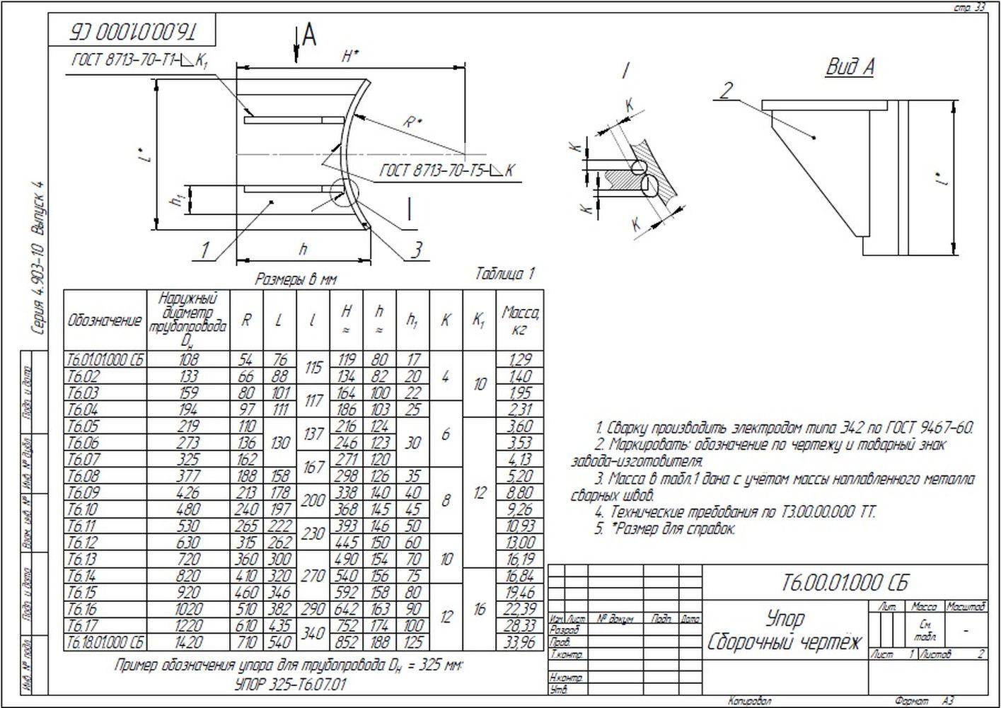 Опора неподвижная лобовая двухупорная усиленная Т6 серия 4.903-10 вып.4 стр.9