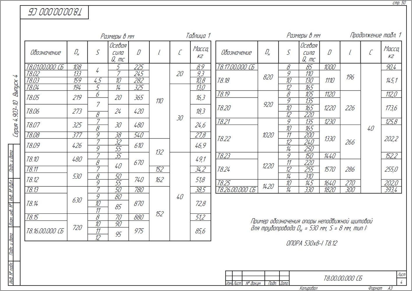Опора неподвижная щитовая Т8 серия 4.903-10 вып.4 стр.4