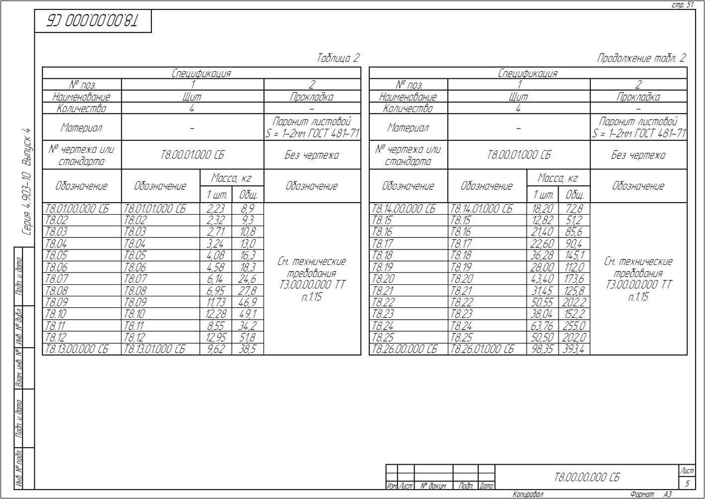 Опора неподвижная щитовая Т8 серия 4.903-10 вып.4 стр.5