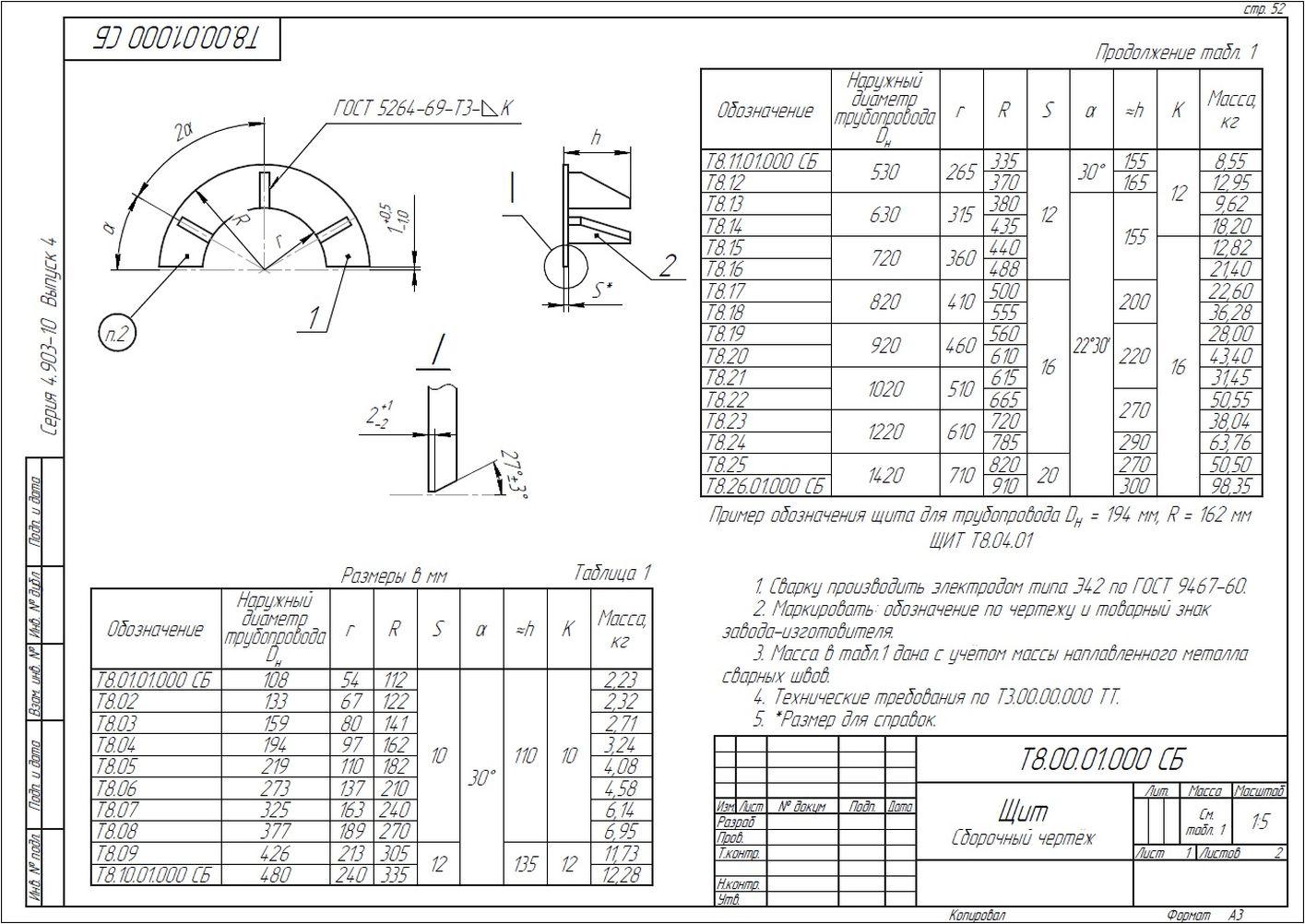 Опора неподвижная щитовая Т8 серия 4.903-10 вып.4 стр.6