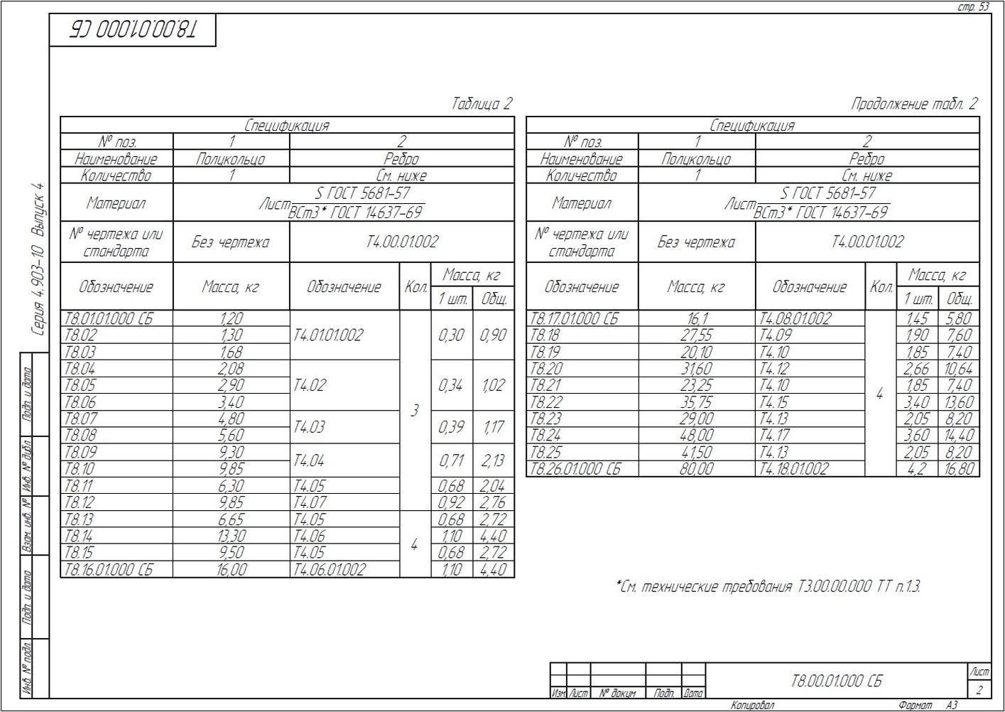 Опора неподвижная щитовая Т8 серия 4.903-10 вып.4 стр.7