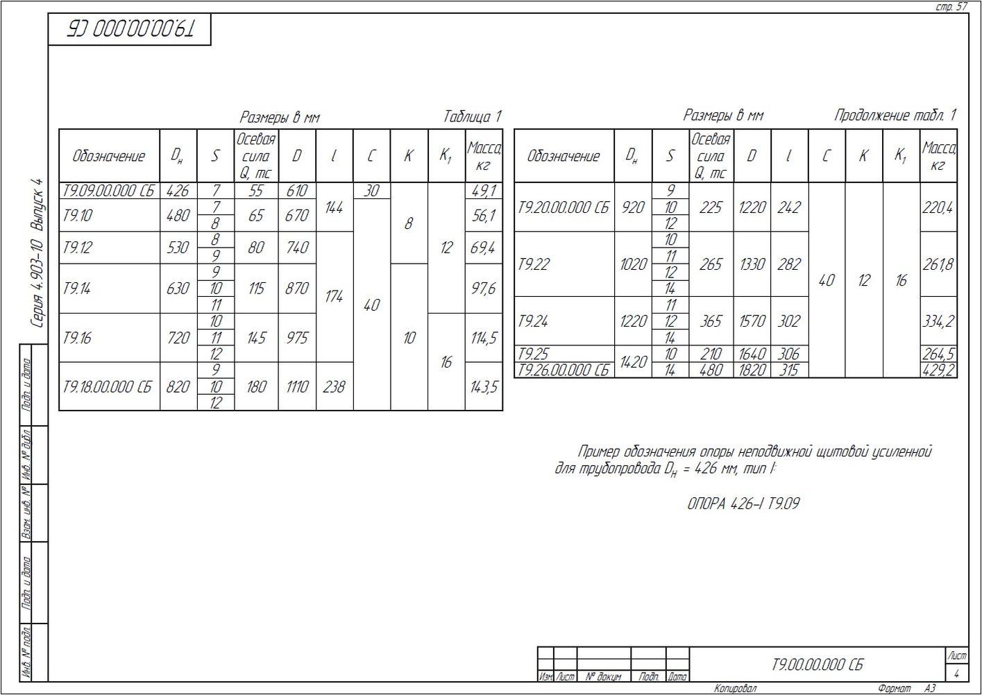 Опора неподвижная щитовая усиленная Т9 серия 4.903-10 вып.4 стр.4