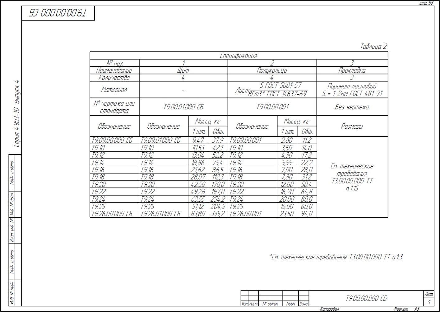 Опора неподвижная щитовая усиленная Т9 серия 4.903-10 вып.4 стр.5