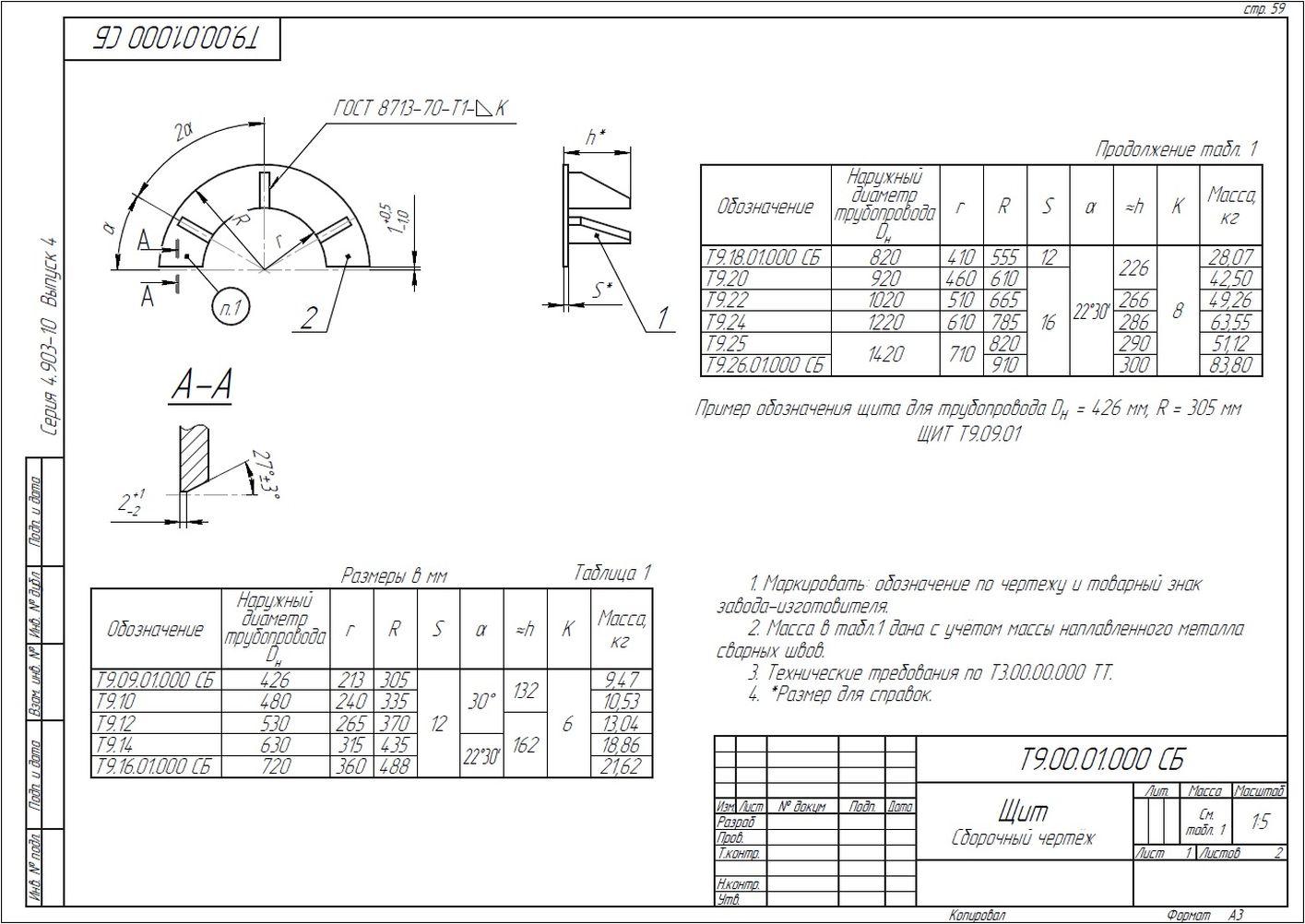 Опора неподвижная щитовая усиленная Т9 серия 4.903-10 вып.4 стр.6