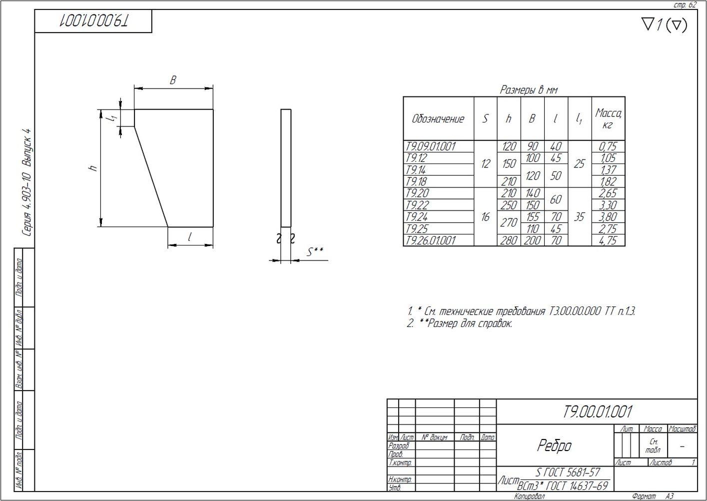 Опора неподвижная щитовая усиленная Т9 серия 4.903-10 вып.4 стр.9