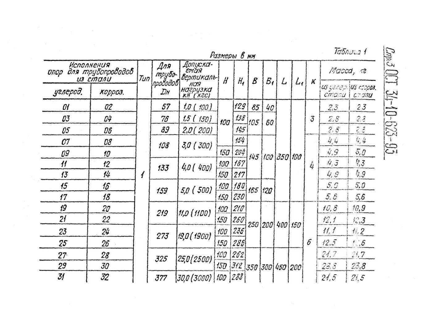 Опора скользящая неподвижная ОСТ 34-10-623-93 стр.3