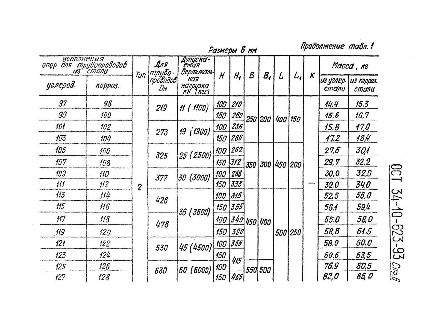 Опора скользящая неподвижная ОСТ 34-10-623-93 стр.6
