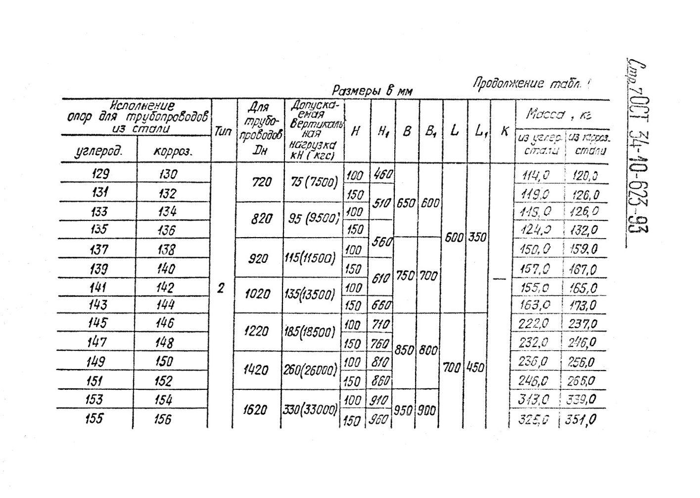 Опора скользящая неподвижная ОСТ 34-10-623-93 стр.7