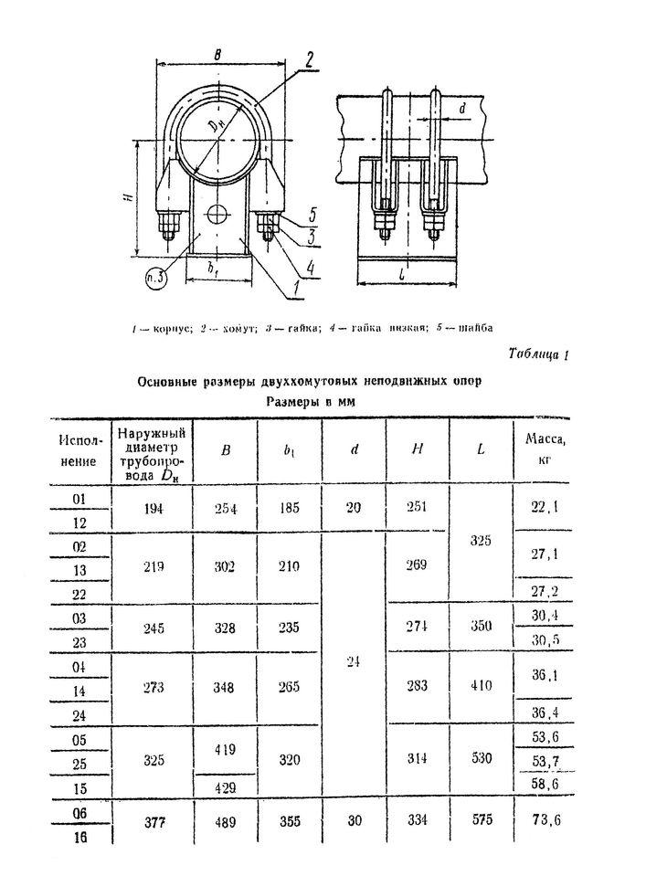 Опоры двуххомутовые ОСТ 108.275.38-80 стр.2