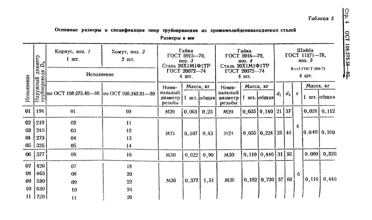 Опоры двуххомутовые ОСТ 108.275.38-80 стр.4