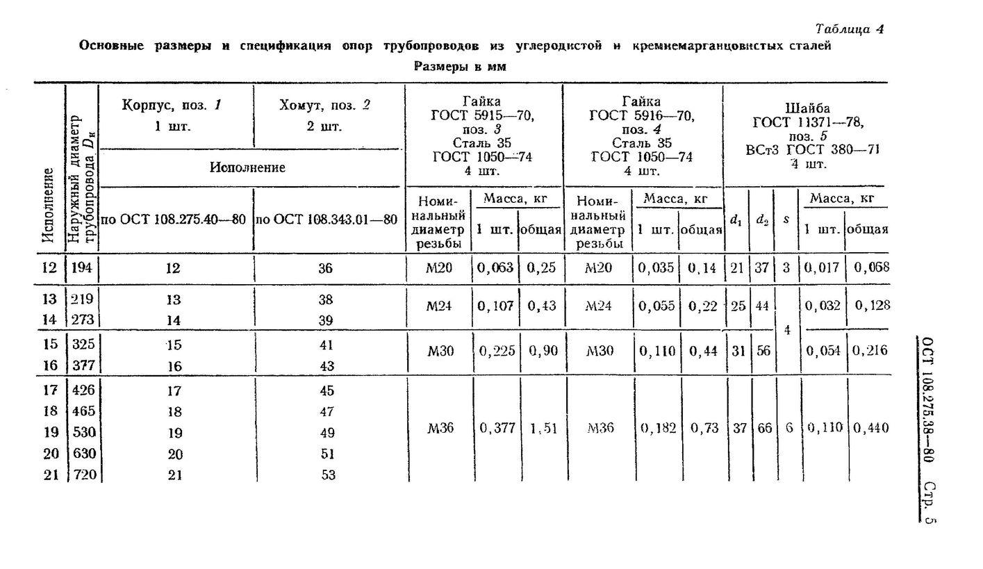 Опоры двуххомутовые ОСТ 108.275.38-80 стр.5