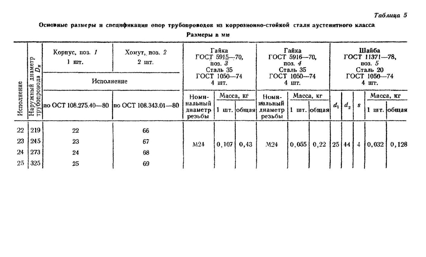 Опоры двуххомутовые ОСТ 108.275.38-80 стр.6