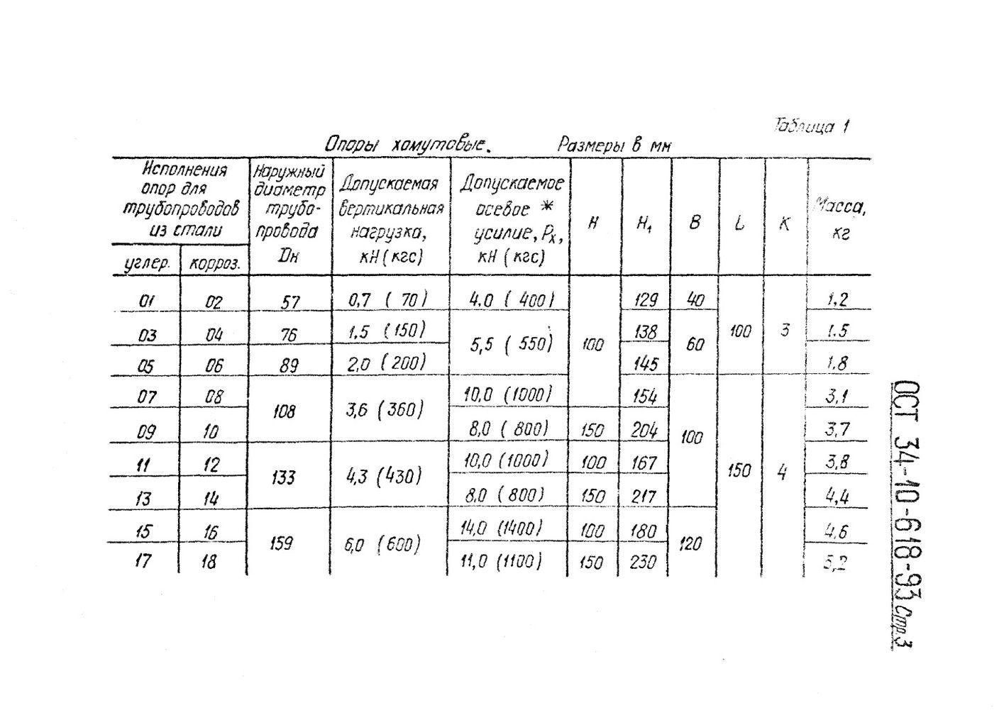 Опоры хомутовые неподвижные ОСТ 34-10-618-93 стр.3