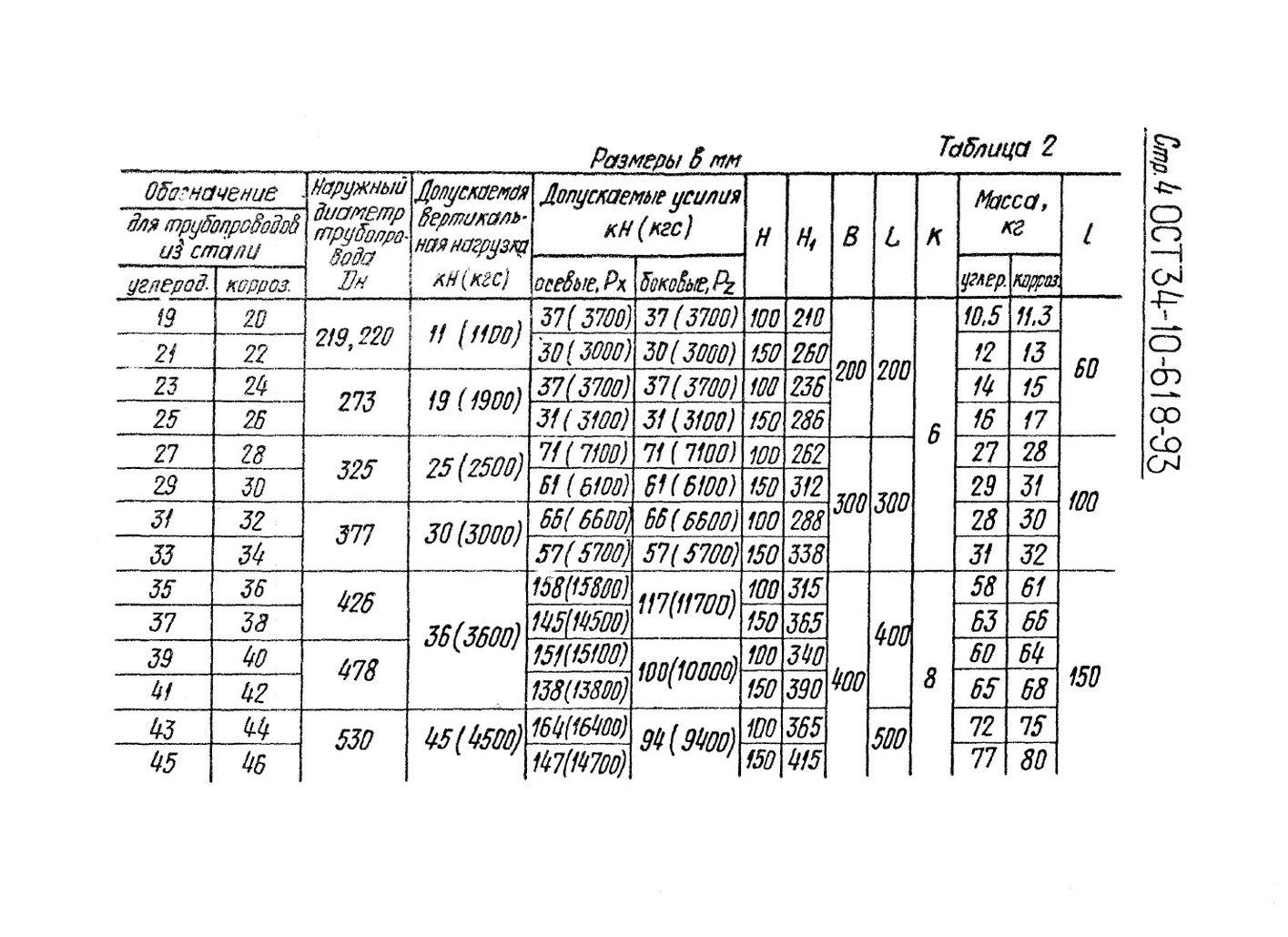 Опоры хомутовые неподвижные ОСТ 34-10-618-93 стр.4