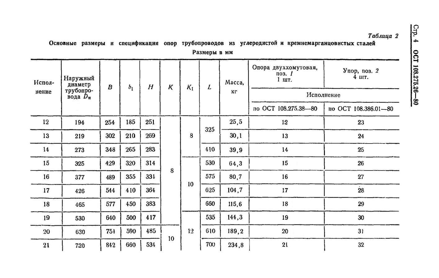 Опоры неподвижные двуххомутовые ОСТ 108.275.26-80 стр.4