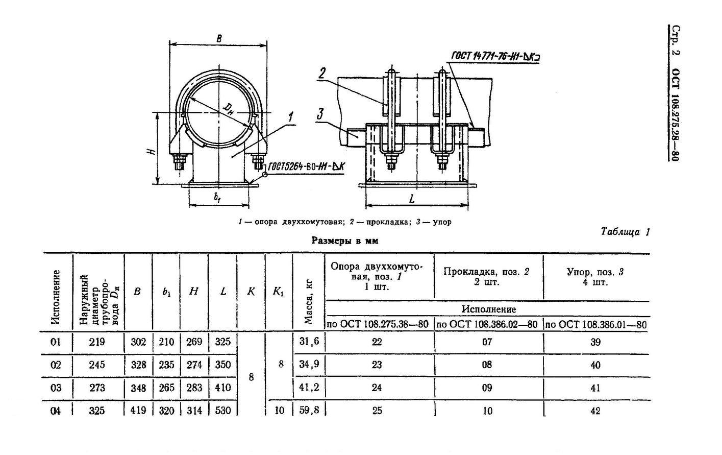 Опоры неподвижные двуххомутовые ОСТ 108.275.28-80 стр.2