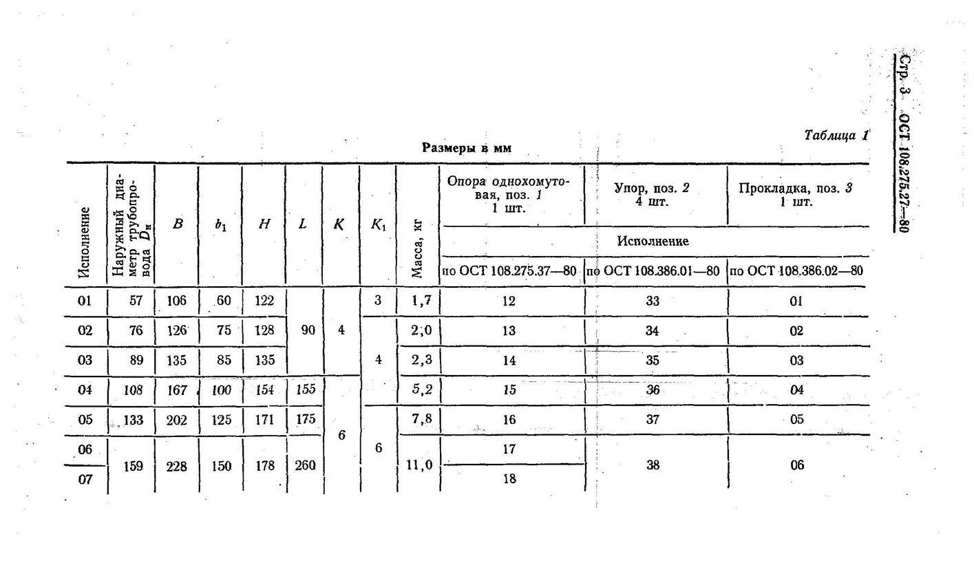 Опоры неподвижные однохомутовые ОСТ 108.275.27-80 стр.3