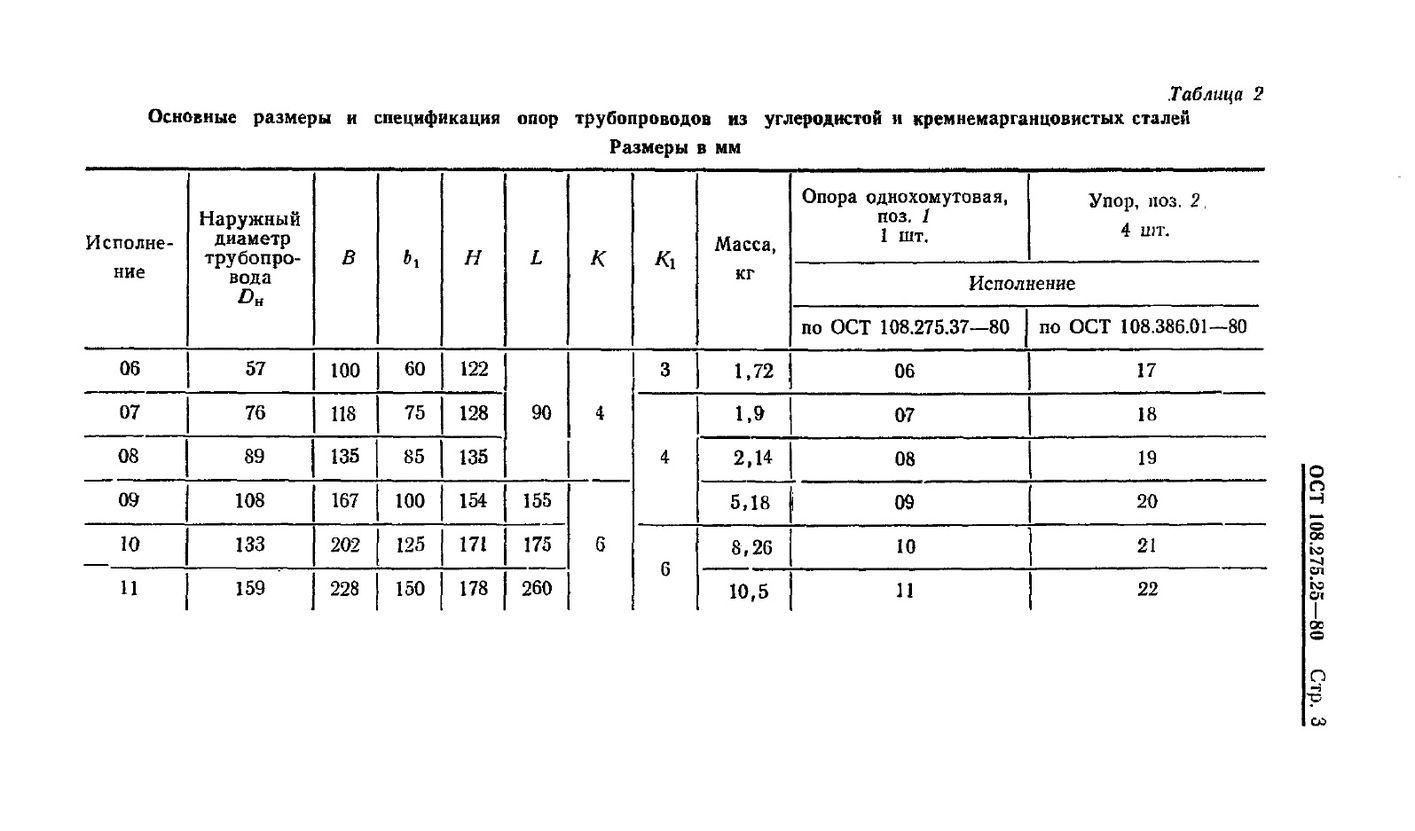 Опоры неподвижные однохомутовые ОСТ 108.275.25-80 стр.3