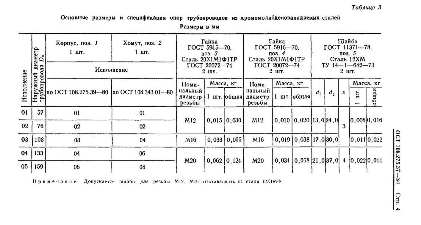 Опоры однохомутовые ОСТ 108.275.37-80 стр.4