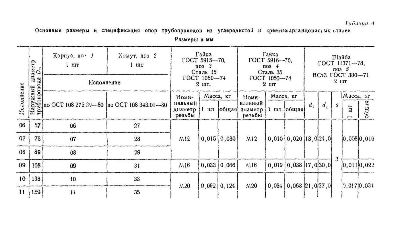 Опоры однохомутовые ОСТ 108.275.37-80 стр.5