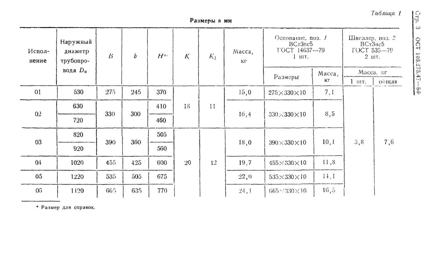 Опоры приварные ОСТ 108.275.47-80 стр.3