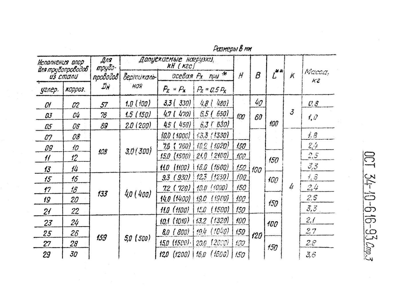 Опоры приварные скользящие и неподвижные ОСТ 34-10-616-93 стр.3