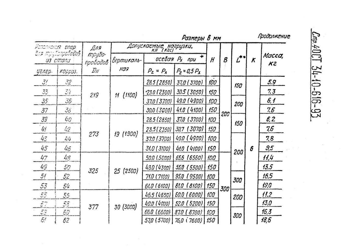 Опоры приварные скользящие и неподвижные ОСТ 34-10-616-93 стр.4