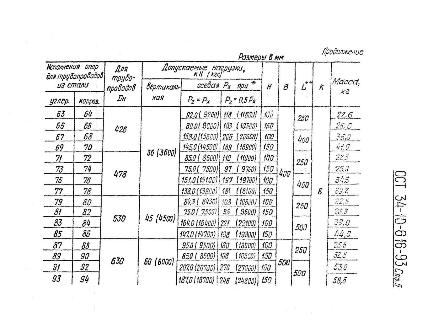 Опоры приварные скользящие и неподвижные ОСТ 34-10-616-93 стр.5