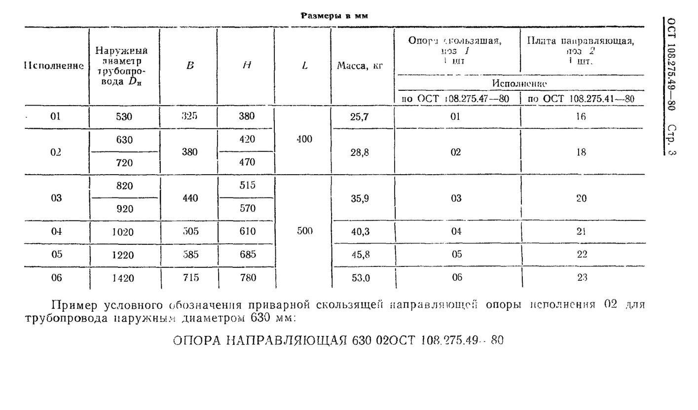 Опоры приварные скользящие направляющие ОСТ 108.275.49-80 стр.3