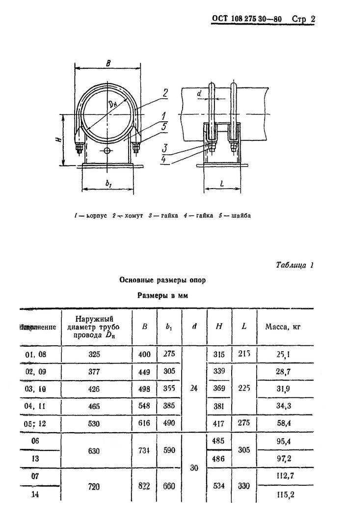 Опоры скользящие двуххомутовые ОСТ 108.275.30-80 стр.2