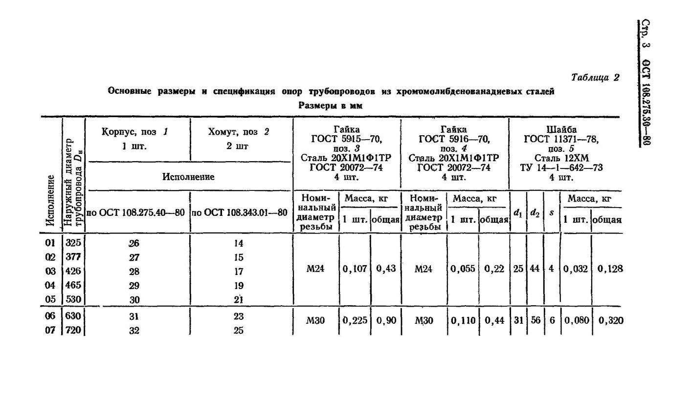 Опоры скользящие двуххомутовые ОСТ 108.275.30-80 стр.3
