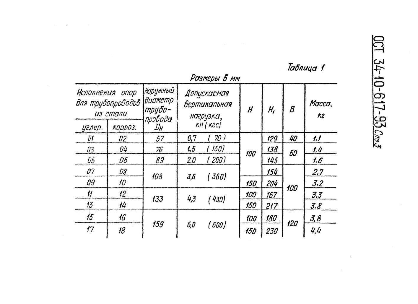 Опоры скользящие хомутовые ОСТ 34-10-617-93 стр.3