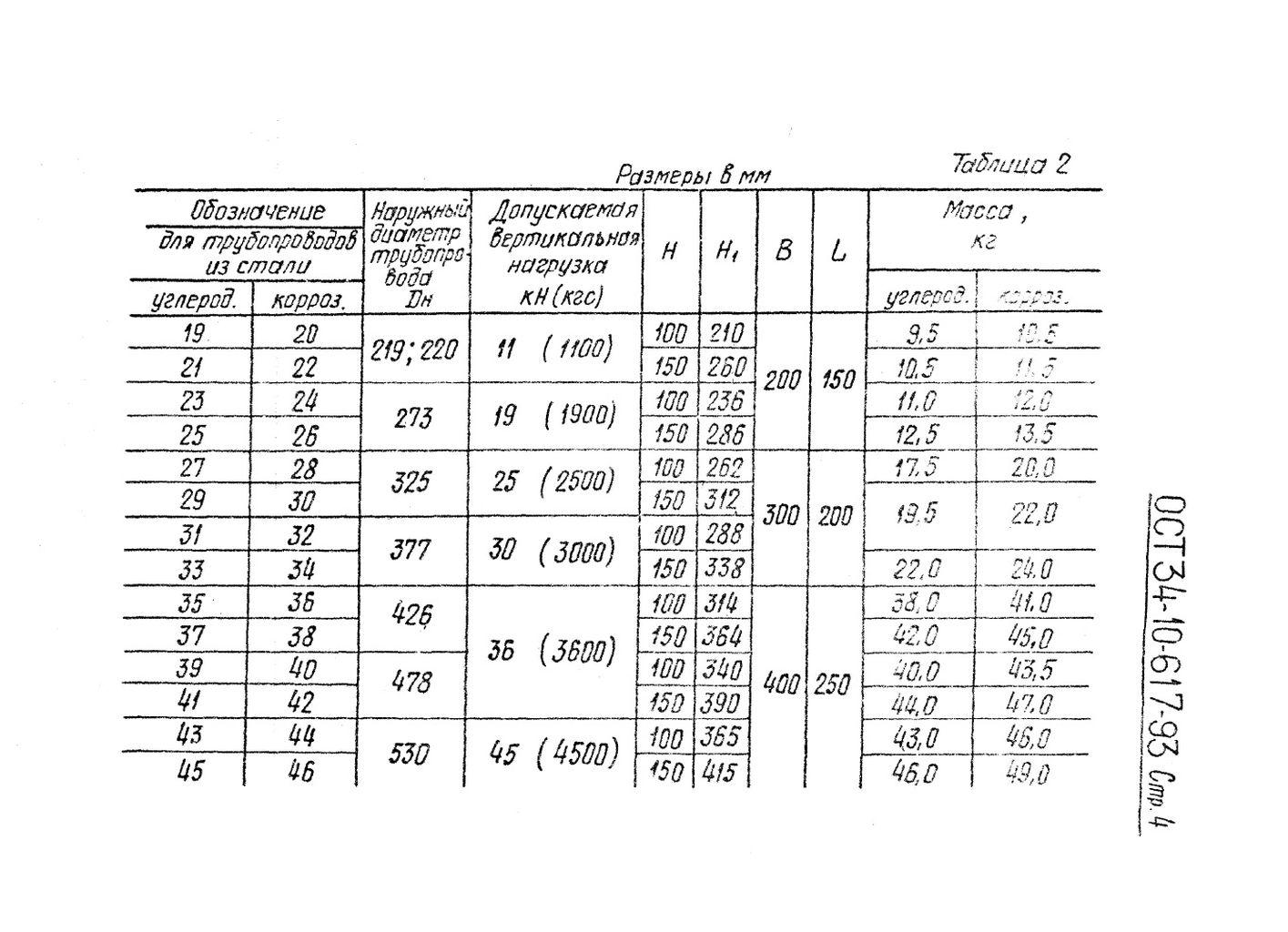Опоры скользящие хомутовые ОСТ 34-10-617-93 стр.4