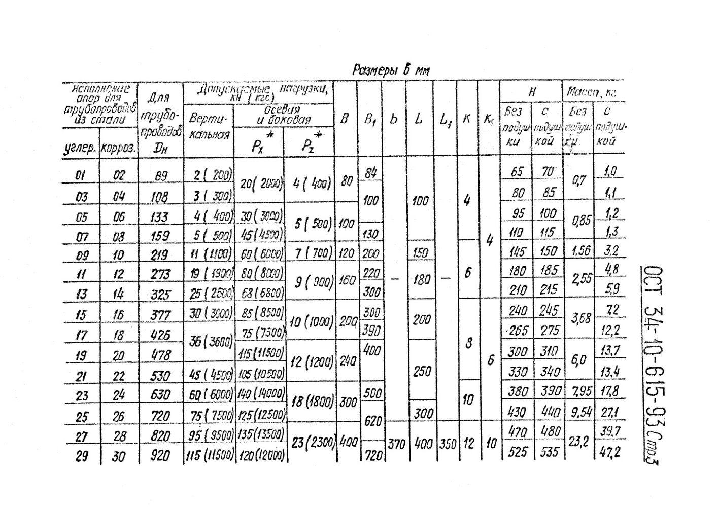 Опоры скользящие и неподвижные ОСТ 34-10-615-93 стр.3