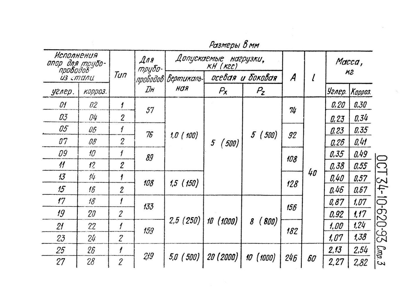 Опоры скользящие и неподвижные с направляющим хомутом ОСТ 34-10-620-93 стр.3
