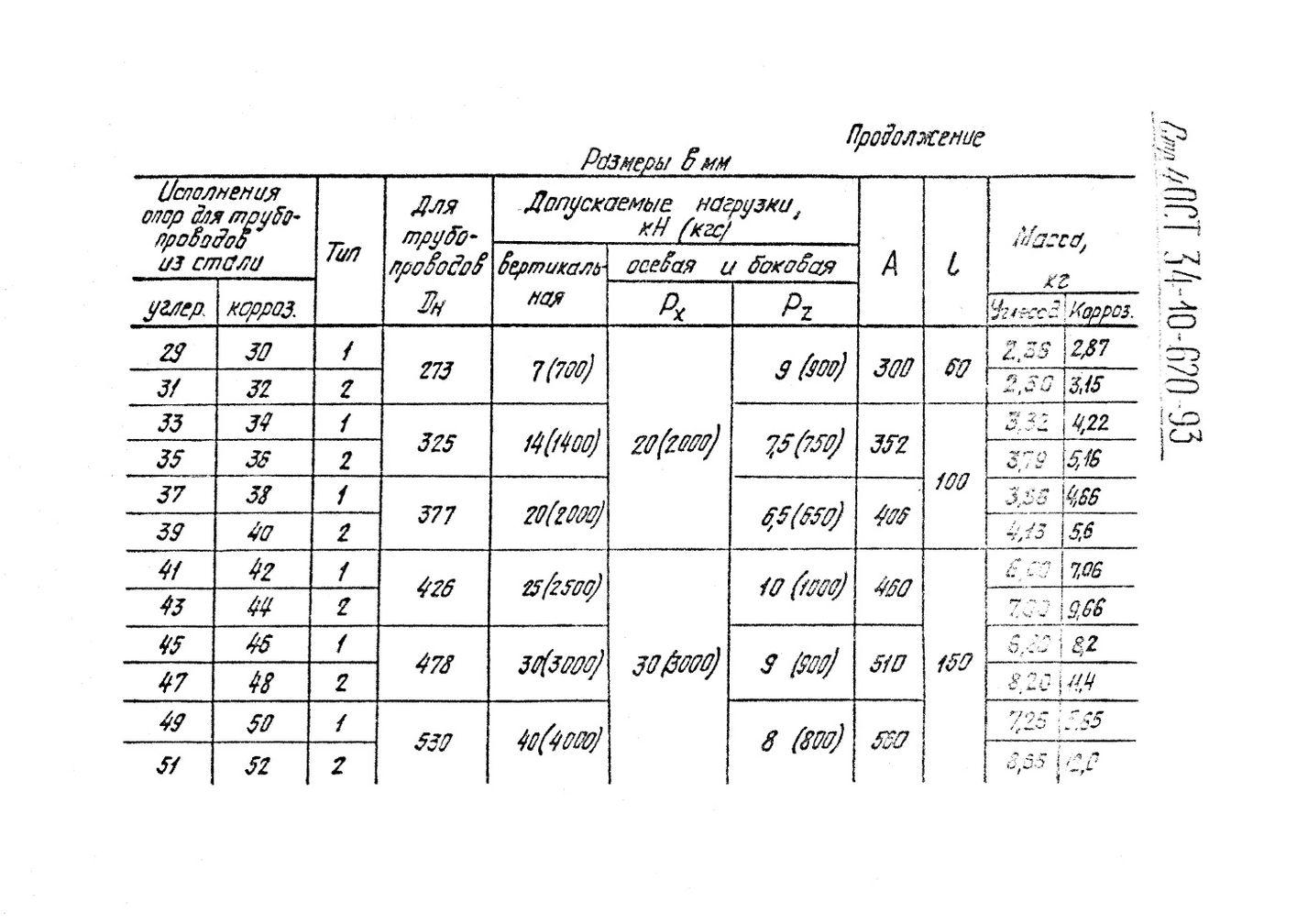 Опоры скользящие и неподвижные с направляющим хомутом ОСТ 34-10-620-93 стр.4