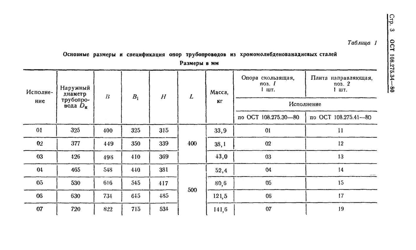 Опоры скользящие направляющие ОСТ 108.275.34-80 стр.3