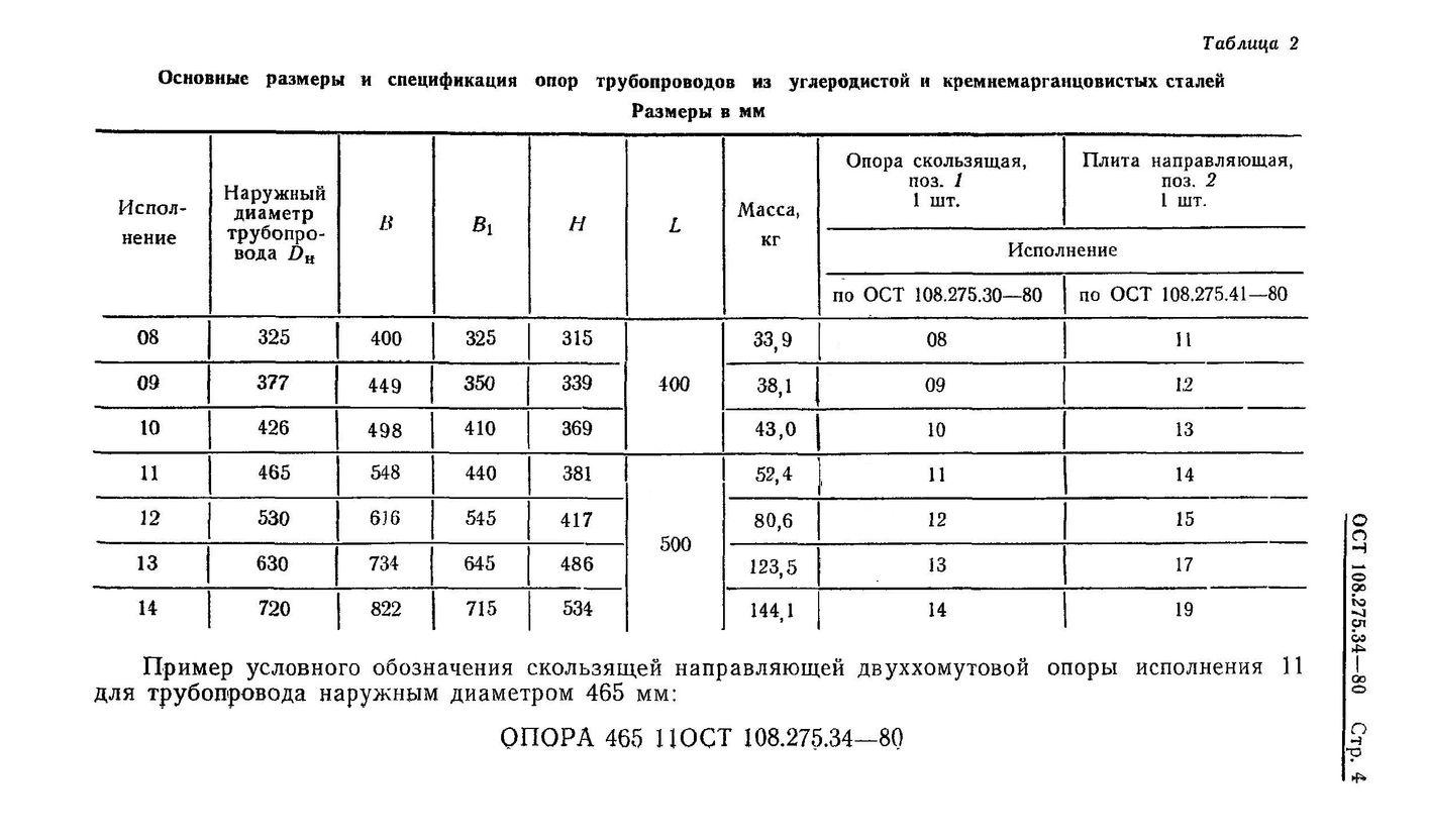 Опоры скользящие направляющие ОСТ 108.275.34-80 стр.4