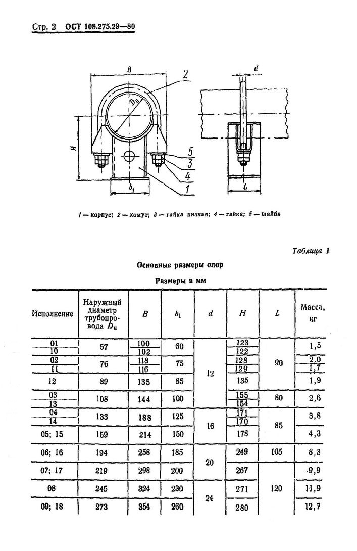Опоры скользящие однохомутовые ОСТ 108.275.29-80 стр.2