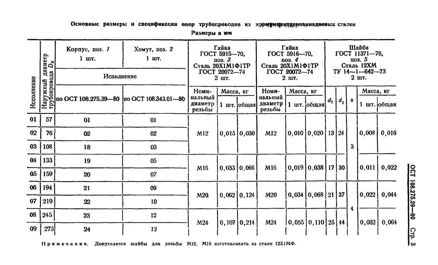 Опоры скользящие однохомутовые ОСТ 108.275.29-80 стр.3