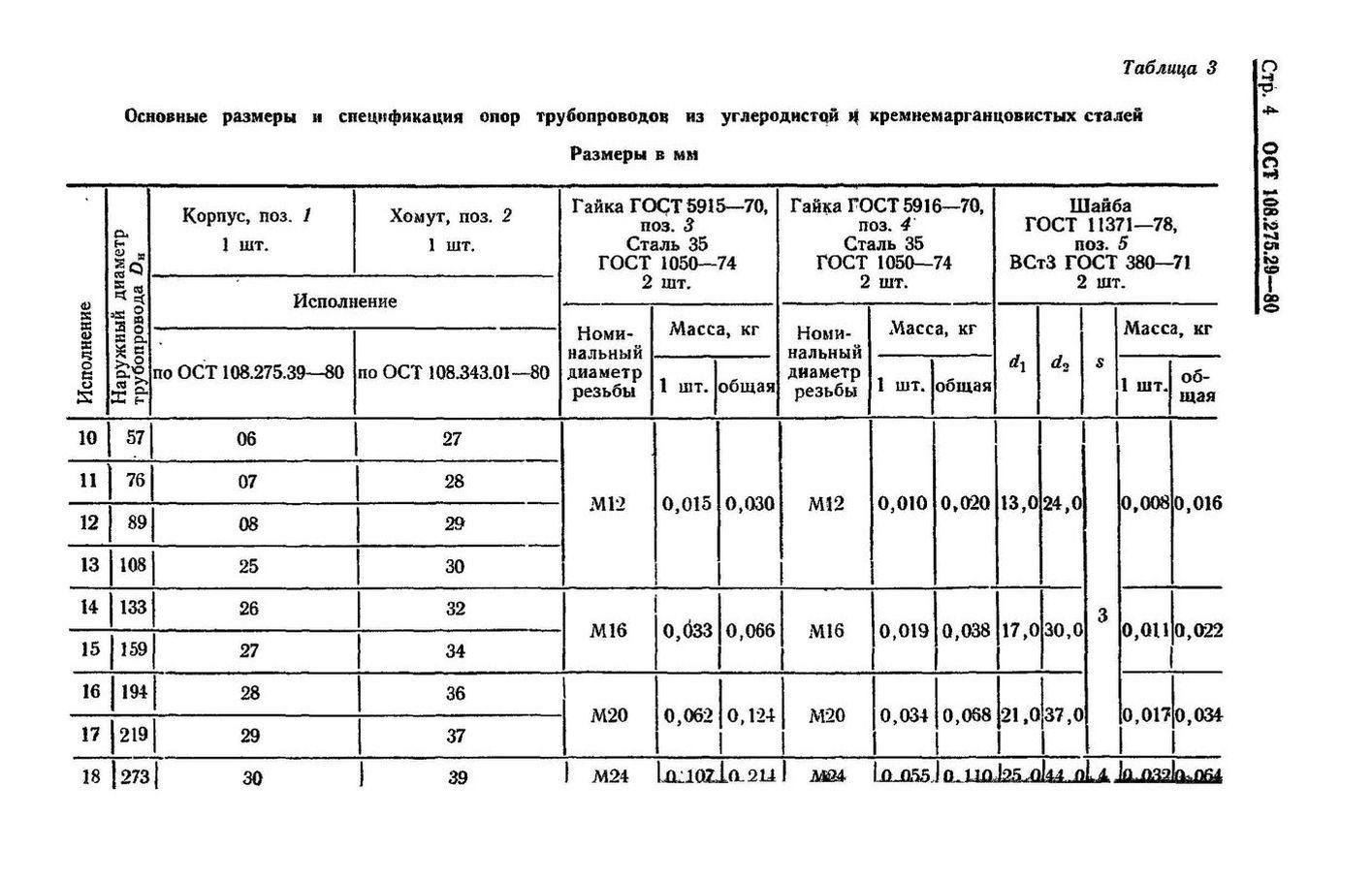 Опоры скользящие однохомутовые ОСТ 108.275.29-80 стр.4