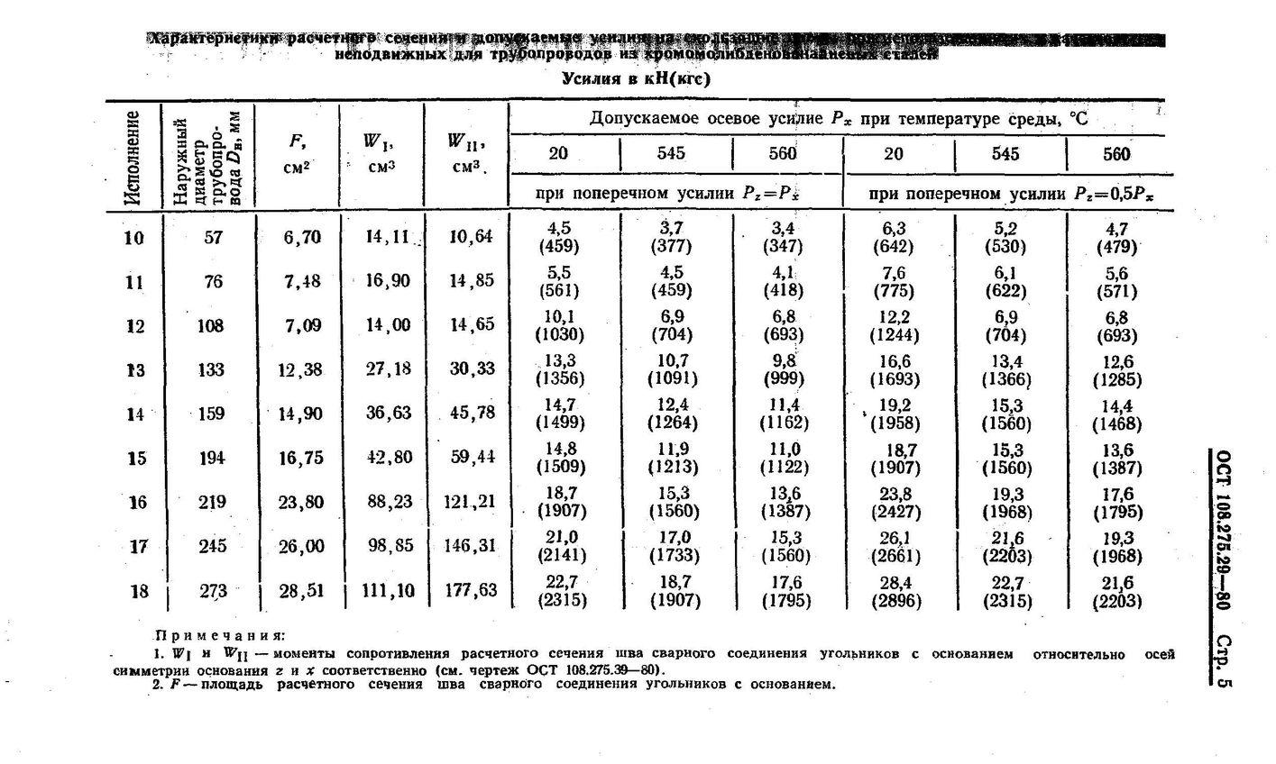 Опоры скользящие однохомутовые ОСТ 108.275.29-80 стр.5