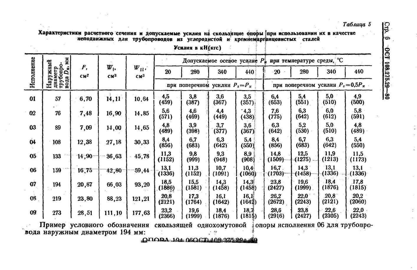 Опоры скользящие однохомутовые ОСТ 108.275.29-80 стр.6