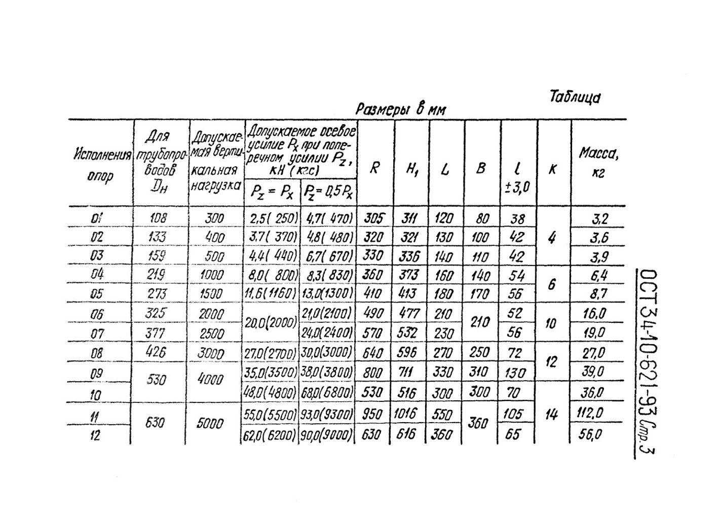 Опоры сварных отводов ОСТ 34-10-621-93 стр.3