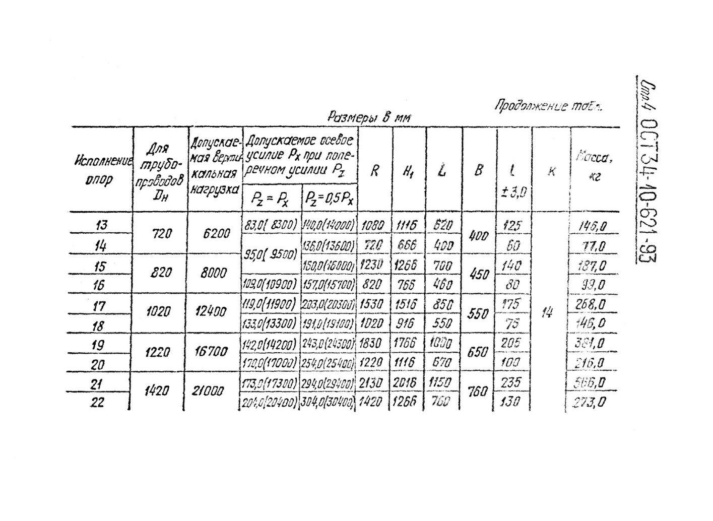 Опоры сварных отводов ОСТ 34-10-621-93 стр.4