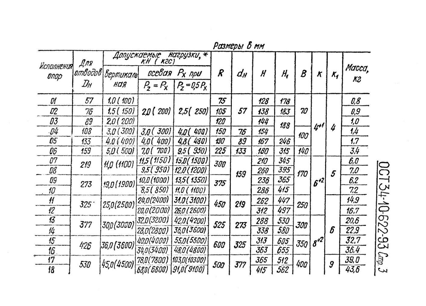 Опоры трубчатые крутоизогнутых отводов ОСТ 34-10-622-93 стр.3