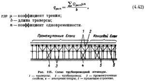 Opredelenie nagruzok dejstvuyushchih na opory truboprovodov ris. 16