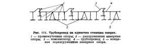 Opredelenie nagruzok dejstvuyushchih na opory truboprovodov ris. 5